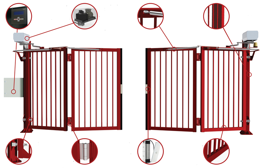 Details van de Faldivia Speed Folding Gate